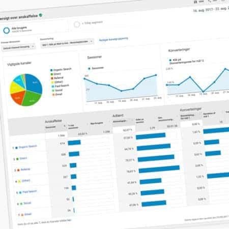 Det komplette kursus i Google Analytics